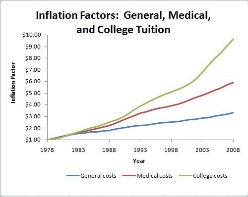 college textbook price comparison