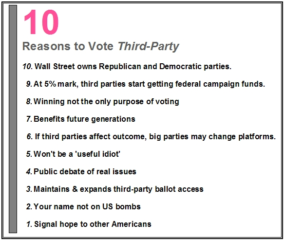 10 reasons vote third party